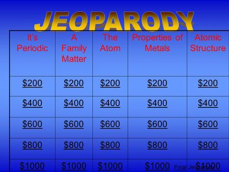 It's Periodic A Family Matter The Atom Properties of Metals Atomic Structure $200 $400 $600 $800 $1000 FinalFinal Jeoparody.