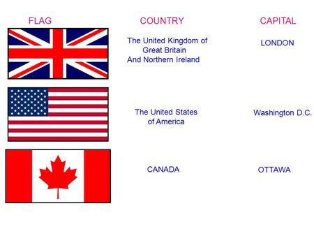 FLAG COUNTRY CAPITAL The United Kingdom of LONDON Great Britain