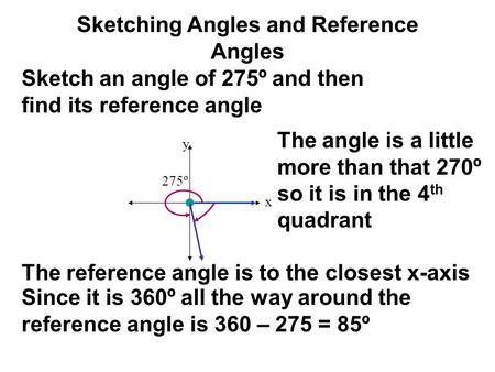 Sketching Angles and Reference Angles Sketch an angle of 275º and then find its reference angle x y The angle is a little more than that 270º so it is.