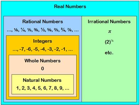 Repeating decimals – How can they be written as fractions?.63636363... is a rational number.