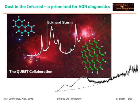 ULIRG Workshop Cornell 2006 AGN Conference, Xi'an, 2006E. SturmInfrared Dust Properties Dust in the Infrared – a prime tool for AGN diagnostics 1/35 Eckhard.