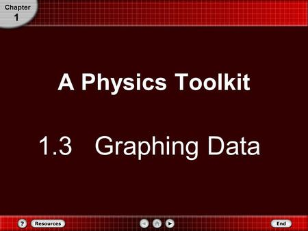 A Physics Toolkit Chapter 1 1.3 Graphing Data Original Speed (m/s) Braking Distance (m) 1118 1632 2049 2568 2992 Section 1.3.