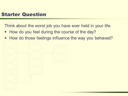 Slide 4- Starter Question Think about the worst job you have ever held in your life.  How do you feel during the course of the day?  How do those feelings.