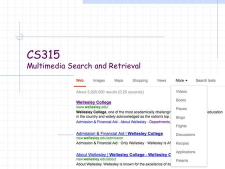 CS315 Multimedia Search and Retrieval. Types of Multimedia Multimedia: Beyond text communication Stored in a variety of formats Audio Today most popular.