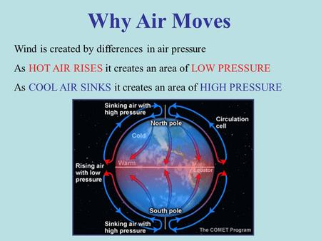 Why Air Moves Wind is created by differences in air pressure As HOT AIR RISES it creates an area of LOW PRESSURE As COOL AIR SINKS it creates an area of.