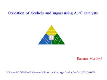 Oxidation of alcohols and sugars using Au/C catalysts Ramana Murthy.P M.Comotti,C.DellaPina,R.Matarrese,M.Rossi,A.Siani, Appl.Catal.A:Gen.291(2005)204-209.