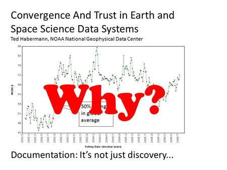 Convergence And Trust in Earth and Space Science Data Systems Ted Habermann, NOAA National Geophysical Data Center Documentation: It's not just discovery...