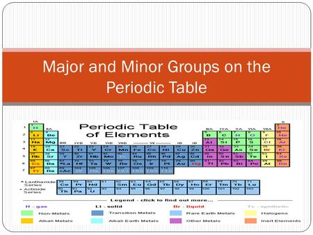Major and Minor Groups on the Periodic Table. 1. Representative Elements.