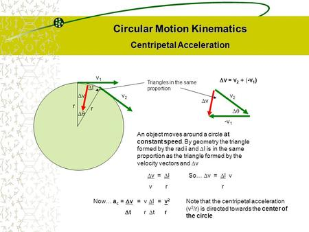 Circular Motion Kinematics Centripetal Acceleration ll r r  v1v1 v2v2 vv v2v2 -v 1  v = v 2 + (-v 1 ) An object moves around a circle at constant.