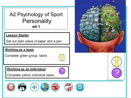 A2 Psychology of Sport Personality wk 1 Skills Lesson Starter Get out plain piece of paper and a pen Working as a team Complete green group tasks Working.