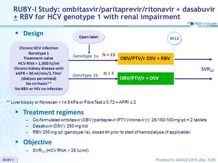 OBV/PTV/r + DSV Open label Chronic HCV infection Genotype 1 Treatment-naïve HCV RNA > 1,000 IU/ml Chronic kidney disease with eGFR < 30 ml/min/1.73m 2.