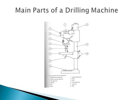 Main Parts of a Drilling Machine. Drill Types and Holding Methods  Parallel shank drills as the name suggests have a parallel shank and are held in the.