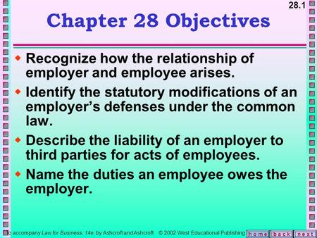 28.1 b a c kn e x t h o m e Chapter 28 Objectives  Recognize how the relationship of employer and employee arises.  Identify the statutory modifications.