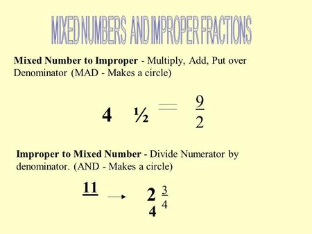 Mixed Number to Improper - Multiply, Add, Put over Denominator (MAD - Makes a circle) 4 ½ 9292 Improper to Mixed Number - Divide Numerator by denominator.