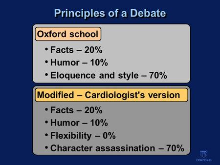 Principles of a Debate CP947135-83 Facts – 20% Humor – 10% Eloquence and style – 70% Oxford school Facts – 20% Humor – 10% Flexibility – 0% Character assassination.