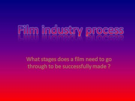 Pre-Production, Production and Post-Production pre-production means everything that comes into the process before the film is actually filmed. This includes.