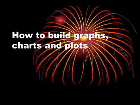 How to build graphs, charts and plots. For Categorical data If the data is nominal, then: Few values: Pie Chart Many Values: Pareto Chart (order of bars.