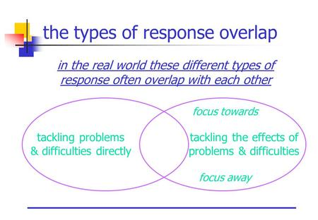 The types of response overlap in the real world these different types of response often overlap with each other tackling problems & difficulties directly.