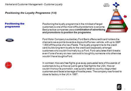 1 Market and Customer Management - Customer Loyalty 04 Programme Positioning.ppt Positioning the Loyalty Programme (1/4) Positioning the programme Positioning.
