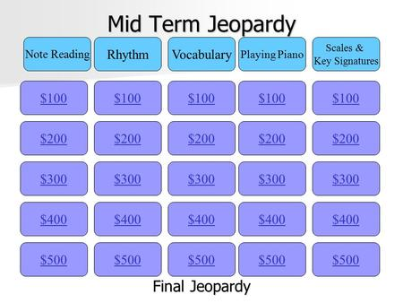 Mid Term Jeopardy $100 Note Reading RhythmVocabulary Playing Piano Scales & Key Signatures $200 $300 $400 $500 $400 $300 $200 $100 $500 $400 $300 $200.