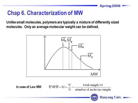 Hanyang Univ. Spring 2006 Unlike small molecules, polymers are typically a mixture of differently sized molecules. Only an average molecular weight can.