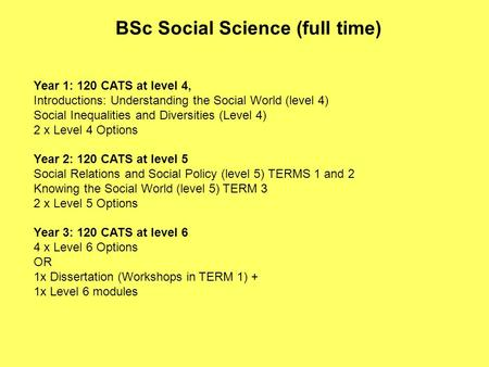 BSc Social Science (full time) Year 1: 120 CATS at level 4, Introductions: Understanding the Social World (level 4) Social Inequalities and Diversities.