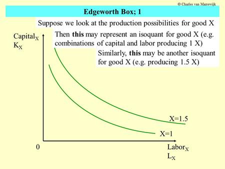 Edgeworth Box; 1 0Labor X L X Capital X K X Suppose we look at the production possibilities for good X Then this may represent an isoquant for good X (e.g.