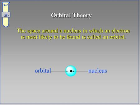 1 RJC Orbital Theory The space around a nucleus in which an electron is most likely to be found is called an orbital. The space around a nucleus in which.