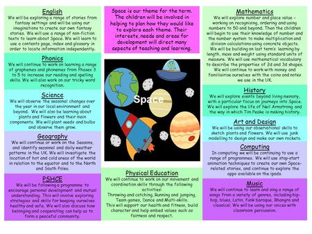 Space Space is our theme for the term. The children will be involved in helping to plan how they would like to explore each theme. Their interests, needs.