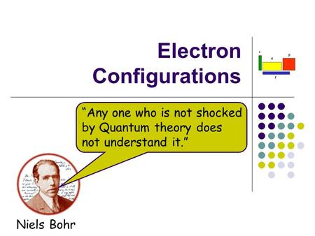 "Electron Configurations Niels Bohr ""Any one who is not shocked by Quantum theory does not understand it."""