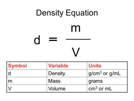 Density Equation m V d SymbolVariableUnits dDensityg/cm 3 or g/mL mMassgrams VVolumecm 3 or mL.