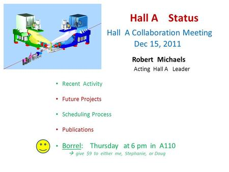 Hall A Status Hall A Collaboration Meeting Dec 15, 2011 Robert Michaels Acting Hall A Leader Recent Activity Future Projects Scheduling Process Publications.