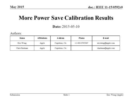 Submission doc.: IEEE 11-15/0592r0 May 2015 Eric Wong (Apple)Slide 1 More Power Save Calibration Results Date: 2015-05-10 Authors: