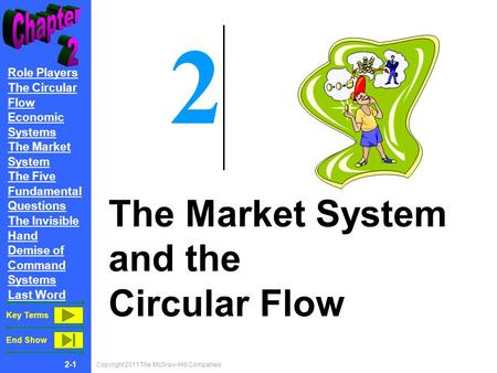 Copyright 2011 The McGraw-Hill Companies 2-1 Role Players The Circular Flow Economic Systems The Market System The Five Fundamental Questions The Invisible.