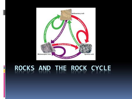 Three Major Types of Rocks  Igneous  Sedimentary  Metamorphic.