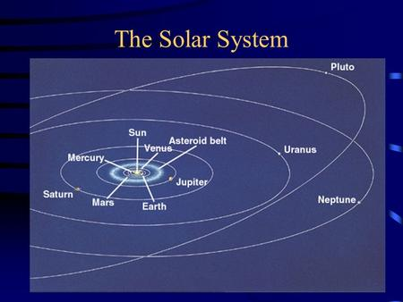 The Solar System. Size matters: radii of the Planets.