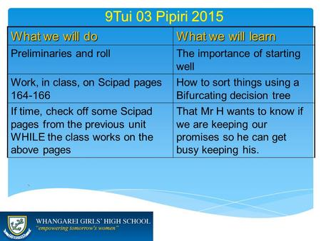 9Tui 03 Pipiri 2015 What we will do What we will learn Preliminaries and rollThe importance of starting well Work, in class, on Scipad pages 164-166 How.