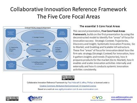 Www.agilityinnovation.com www.ovoinnovation.com Collaborative Innovation Reference Framework The Five Core Focal Areas The essential 5 Core Focal Areas.