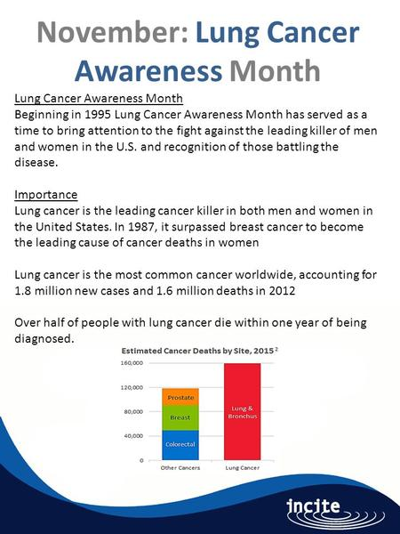 November: Lung Cancer Awareness Month Lung Cancer Awareness Month Beginning in 1995 Lung Cancer Awareness Month has served as a time to bring attention.