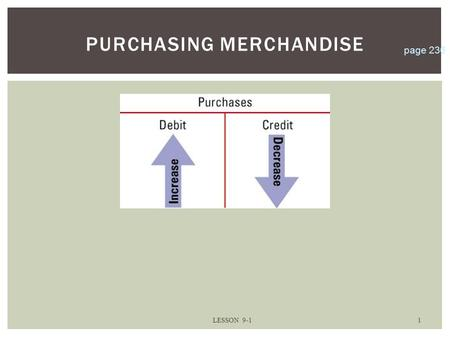 LESSON 9-1 1 PURCHASING MERCHANDISE page 236. LESSON 9-1 2 PURCHASES ON ACCOUNT page 236.