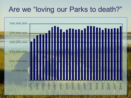 "Are we ""loving our Parks to death?"". High Profile Parks."
