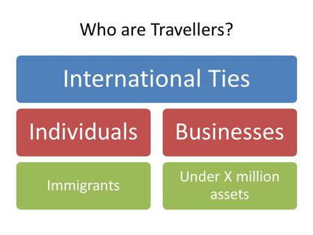 Who are Travellers? International Ties Individuals Immigrants Businesses Under X million assets.