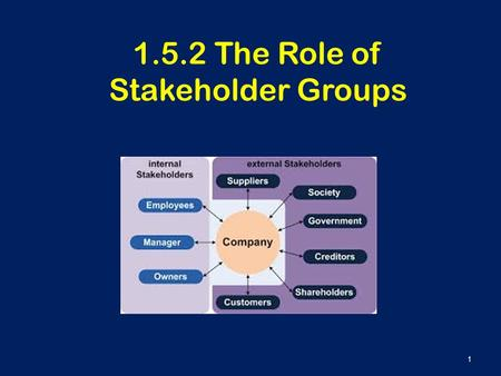 role of stakeholder Get help on 【 the role of stakeholder essay 】 on in the business world it is important to have an effective quality management process - the role of stakeholder essay introduction.