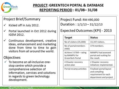 Copyright Reserved GreenTech Malaysia PROJECT: GREENTECH PORTAL & DATABASE REPORTING PERIOD : 01/08– 31/08 1 Project Brief/Summary Kicked off in July 2012.