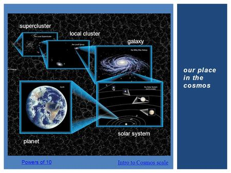 Planet solar system galaxy local cluster supercluster Intro to Cosmos scale Powers of 10 our place in the cosmos.