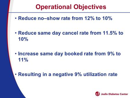 Operational Objectives Reduce no–show rate from 12% to 10% Reduce same day cancel rate from 11.5% to 10% Increase same day booked rate from 9% to 11% Resulting.