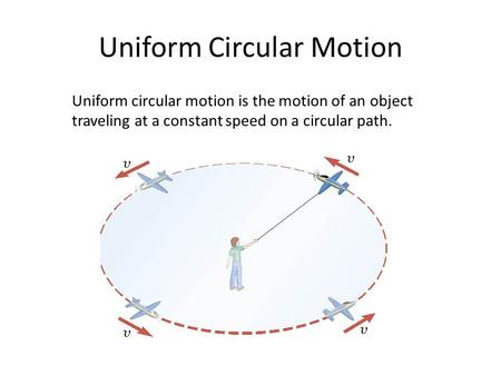 Uniform circular motion is the motion of an object traveling at a constant speed on a circular path. Uniform Circular Motion.