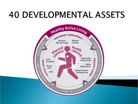 40 DEVELOPMENTAL ASSETS. WATCH THE FOLLOWING...  Consider what values are evident each video. Which assets do.