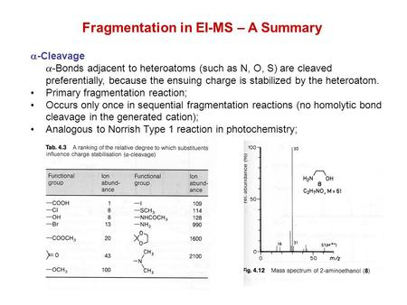 Fragmentation in EI-MS – A Summary  -Cleavage  -Bonds adjacent to heteroatoms (such as N, O, S) are cleaved preferentially, because the ensuing charge.
