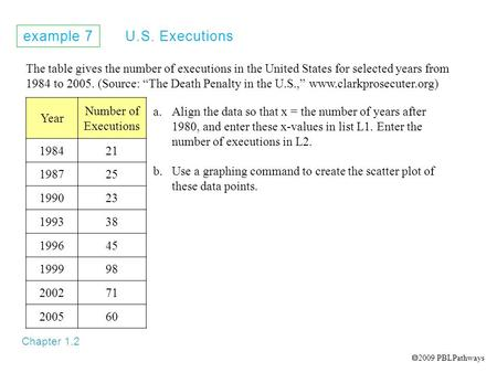 "Example 7 U.S. Executions Chapter 1.2 The table gives the number of executions in the United States for selected years from 1984 to 2005. (Source: ""The."